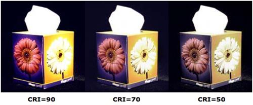 cri-comparison